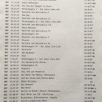 Dokumentation der Redaktion Kunst alle Sendungen seit 1966
